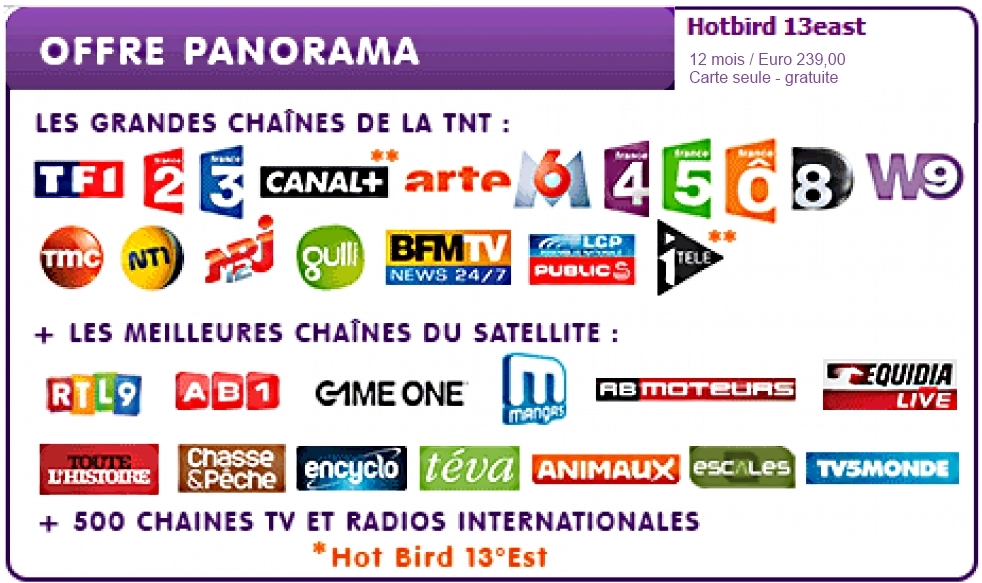 Tf1 - Fr2 - France3 - Bein TV - AB Moteurs - Equidia - M6